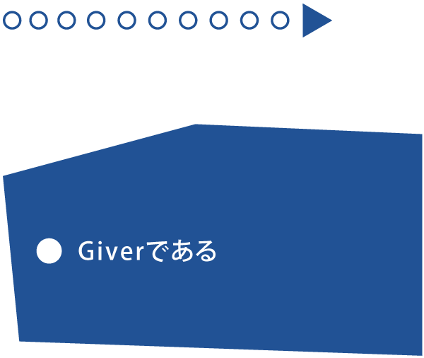Giverである